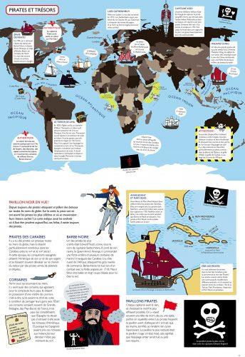 pirates Atlas pour aventuriers